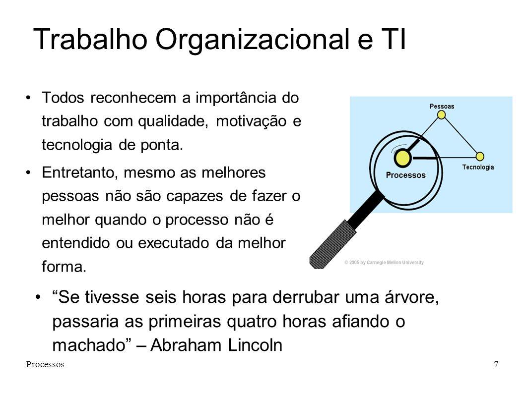 Processos7 Todos reconhecem a importância do trabalho com qualidade, motivação e tecnologia de ponta.
