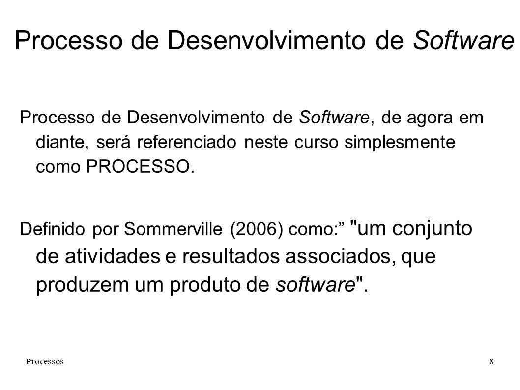 Processos8 Processo de Desenvolvimento de Software Processo de Desenvolvimento de Software, de agora em diante, será referenciado neste curso simplesmente como PROCESSO.
