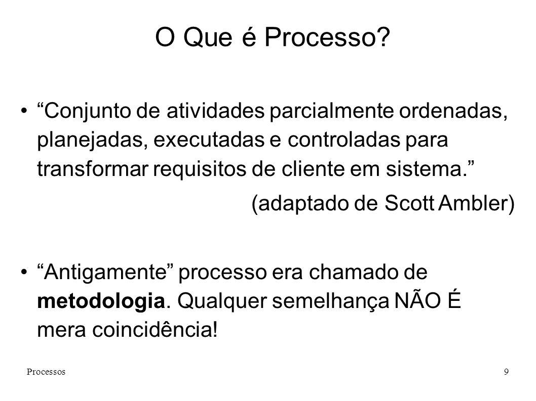 Processos9 O Que é Processo? Conjunto de atividades parcialmente ordenadas, planejadas, executadas e controladas para transformar requisitos de client