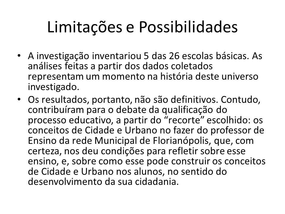 Limitações e Possibilidades A investigação inventariou 5 das 26 escolas básicas.