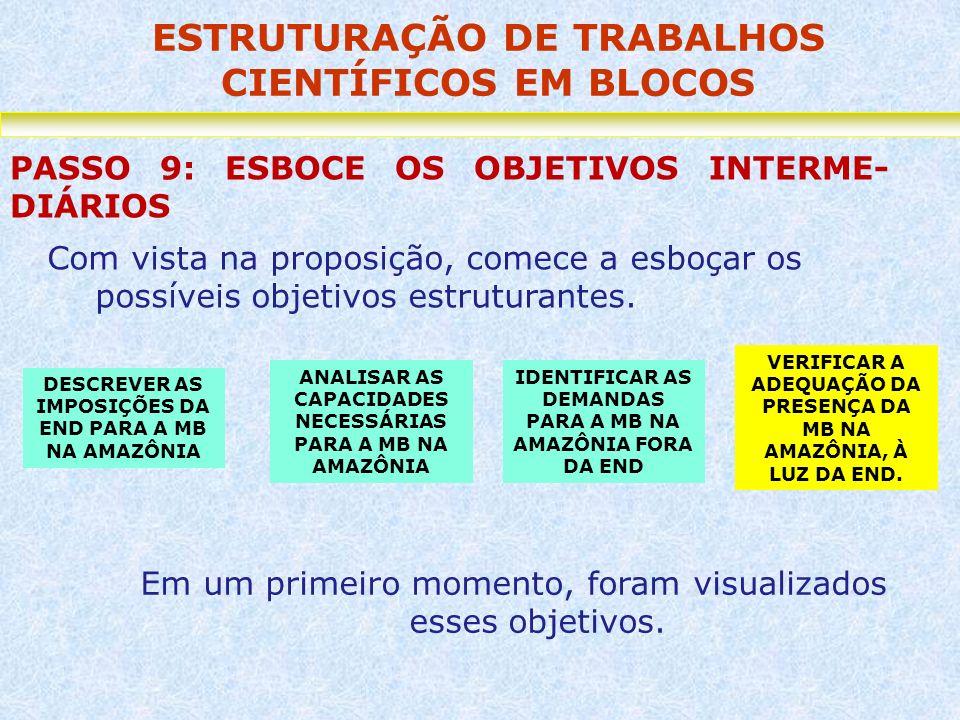 ESTRUTURAÇÃO DE TRABALHOS CIENTÍFICOS EM BLOCOS PASSO 9: ESBOCE OS OBJETIVOS INTERME- DIÁRIOS Com vista na proposição, comece a esboçar os possíveis o