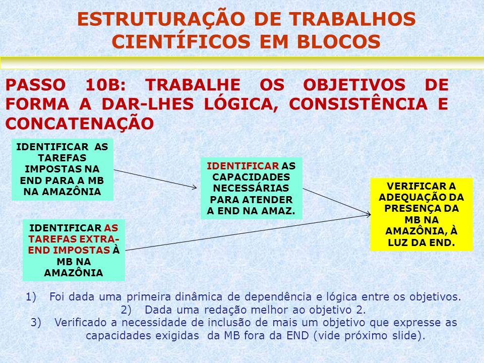 ESTRUTURAÇÃO DE TRABALHOS CIENTÍFICOS EM BLOCOS PASSO 10B: TRABALHE OS OBJETIVOS DE FORMA A DAR-LHES LÓGICA, CONSISTÊNCIA E CONCATENAÇÃO VERIFICAR A A
