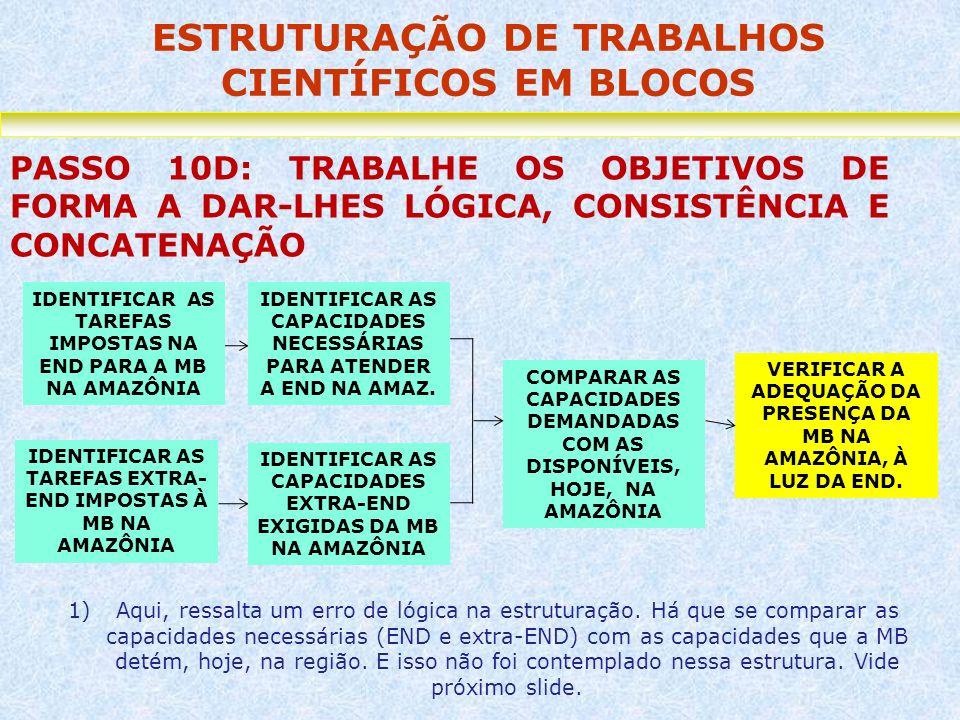 ESTRUTURAÇÃO DE TRABALHOS CIENTÍFICOS EM BLOCOS PASSO 10D: TRABALHE OS OBJETIVOS DE FORMA A DAR-LHES LÓGICA, CONSISTÊNCIA E CONCATENAÇÃO VERIFICAR A A