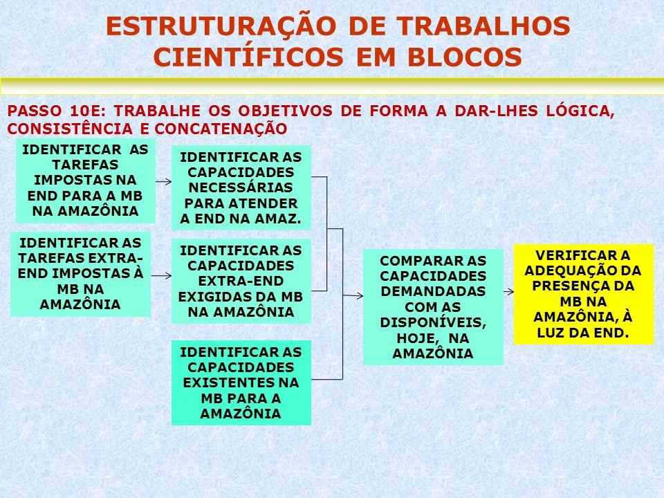 ESTRUTURAÇÃO DE TRABALHOS CIENTÍFICOS EM BLOCOS PASSO 10E: TRABALHE OS OBJETIVOS DE FORMA A DAR-LHES LÓGICA, CONSISTÊNCIA E CONCATENAÇÃO VERIFICAR A A
