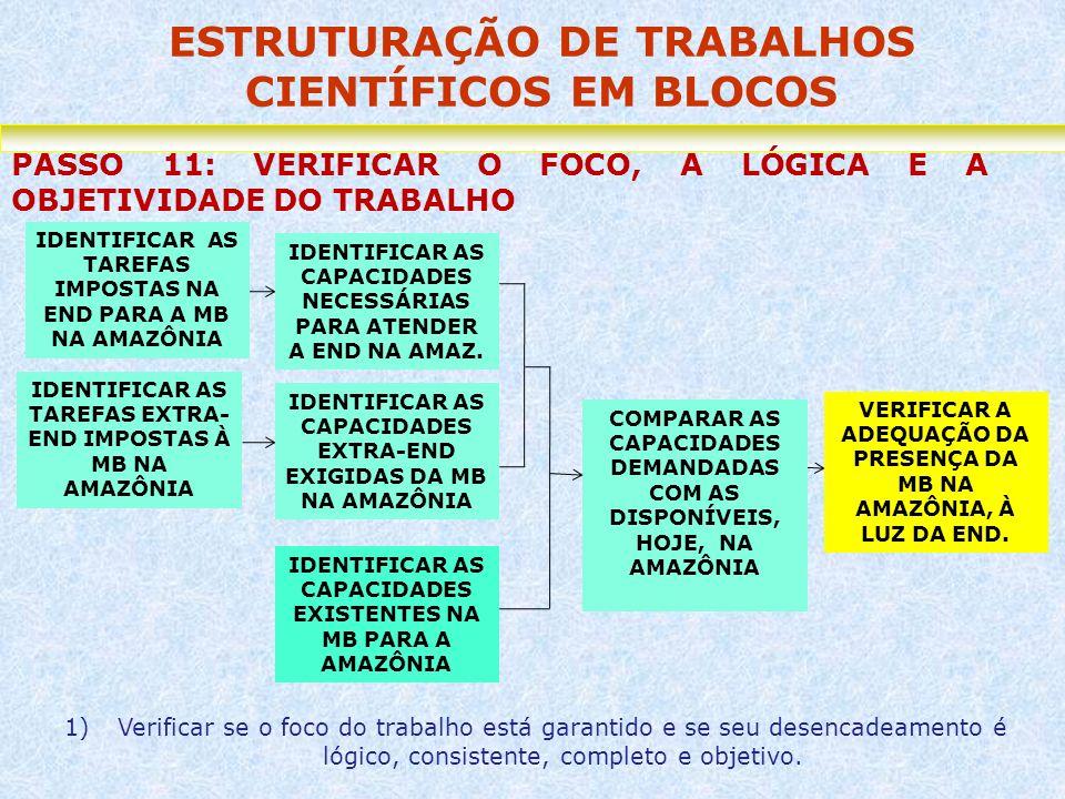 ESTRUTURAÇÃO DE TRABALHOS CIENTÍFICOS EM BLOCOS PASSO 11: VERIFICAR O FOCO, A LÓGICA E A OBJETIVIDADE DO TRABALHO VERIFICAR A ADEQUAÇÃO DA PRESENÇA DA