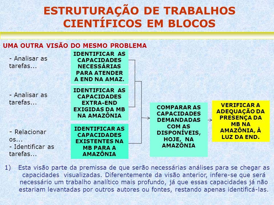 ESTRUTURAÇÃO DE TRABALHOS CIENTÍFICOS EM BLOCOS UMA OUTRA VISÃO DO MESMO PROBLEMA VERIFICAR A ADEQUAÇÃO DA PRESENÇA DA MB NA AMAZÔNIA, À LUZ DA END. C