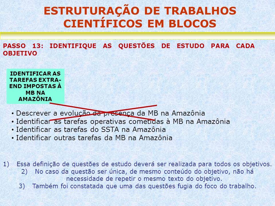 ESTRUTURAÇÃO DE TRABALHOS CIENTÍFICOS EM BLOCOS PASSO 13: IDENTIFIQUE AS QUESTÕES DE ESTUDO PARA CADA OBJETIVO IDENTIFICAR AS TAREFAS EXTRA- END IMPOS