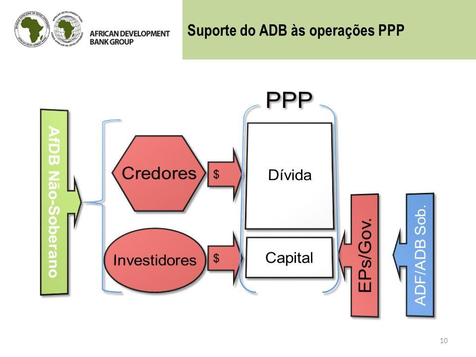 10 Suporte do ADB às operações PPP