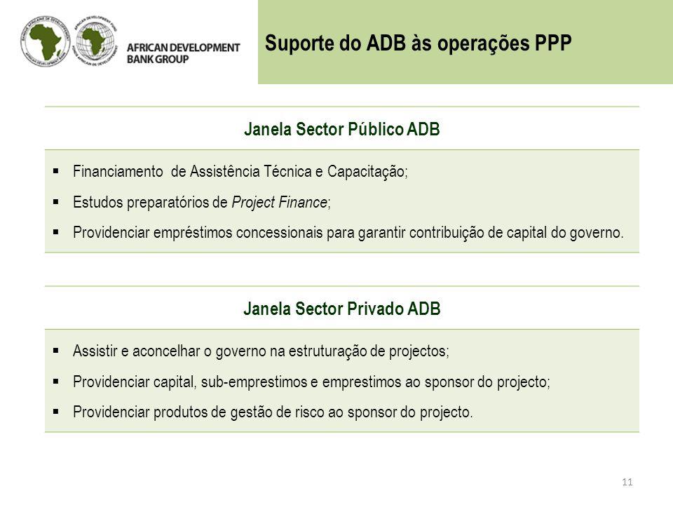 11 Janela Sector Público ADB Financiamento de Assistência Técnica e Capacitação; Estudos preparatórios de Project Finance ; Providenciar empréstimos c