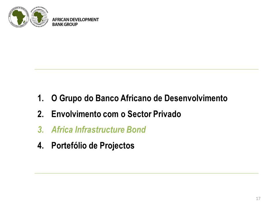 17 1.O Grupo do Banco Africano de Desenvolvimento 2.Envolvimento com o Sector Privado 3.Africa Infrastructure Bond 4.Portefólio de Projectos
