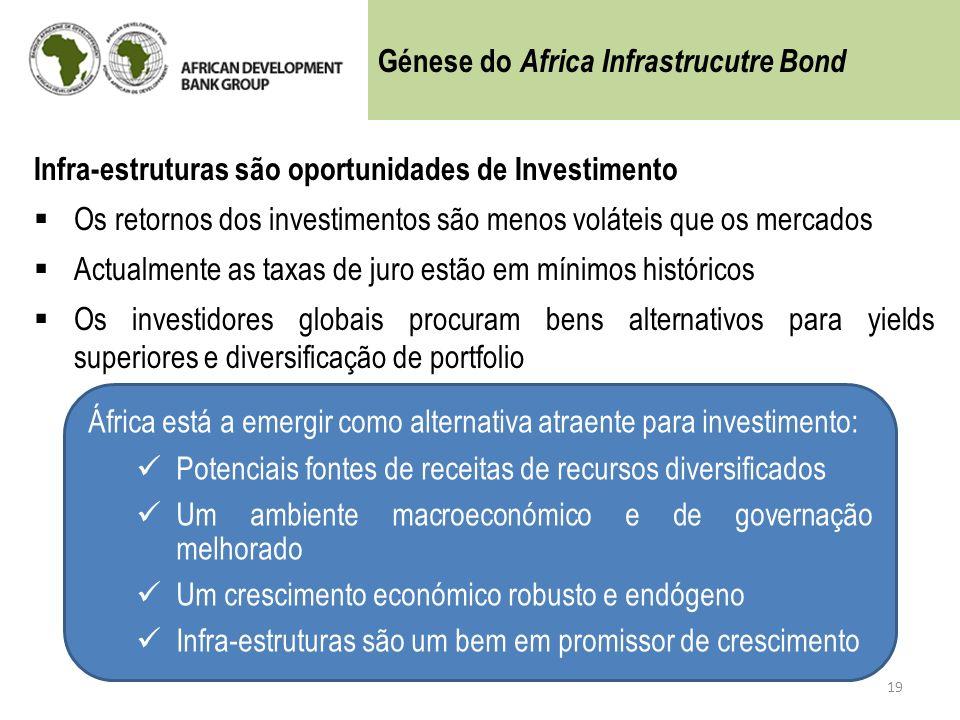 Infra-estruturas são oportunidades de Investimento Os retornos dos investimentos são menos voláteis que os mercados Actualmente as taxas de juro estão