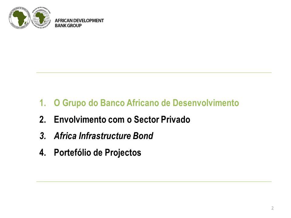 1.O Grupo do Banco Africano de Desenvolvimento 2.Envolvimento com o Sector Privado 3.Africa Infrastructure Bond 4.Portefólio de Projectos 2