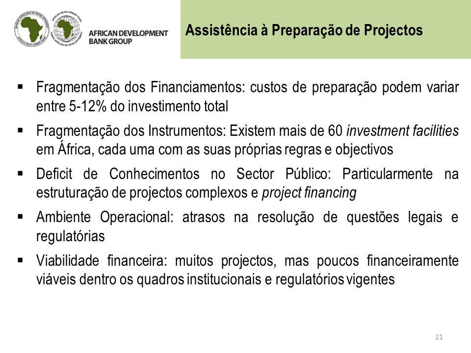 21 Assistência à Preparação de Projectos Fragmentação dos Financiamentos: custos de preparação podem variar entre 5-12% do investimento total Fragment