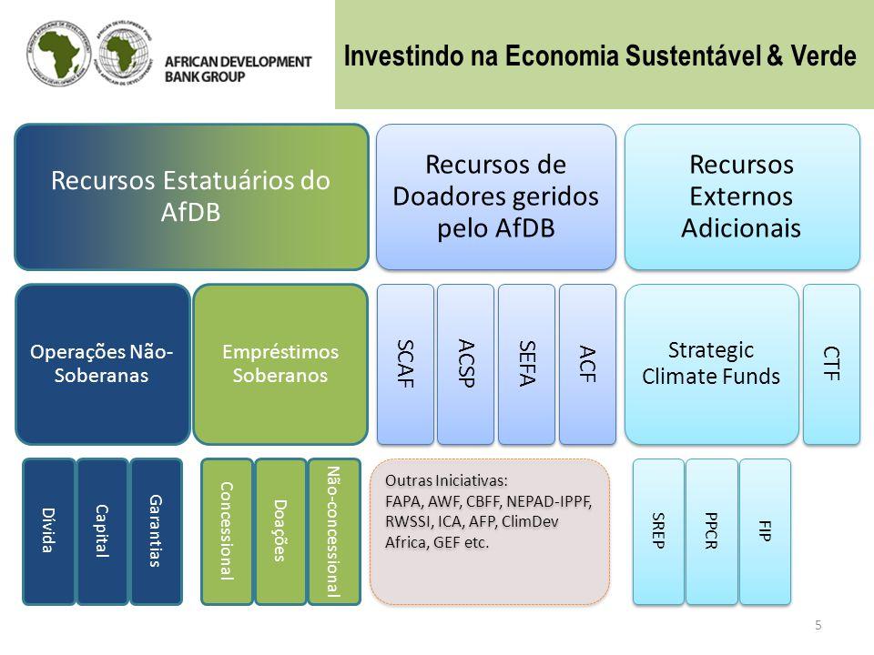 5 Investindo na Economia Sustentável & Verde Recursos Estatuários do AfDB Operações Não- Soberanas Dívida Capital Garantias Empréstimos Soberanos Conc