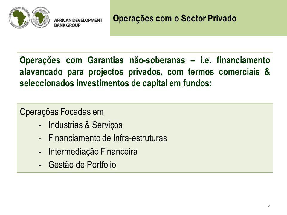 Operações com Garantias não-soberanas – i.e. financiamento alavancado para projectos privados, com termos comerciais & seleccionados investimentos de