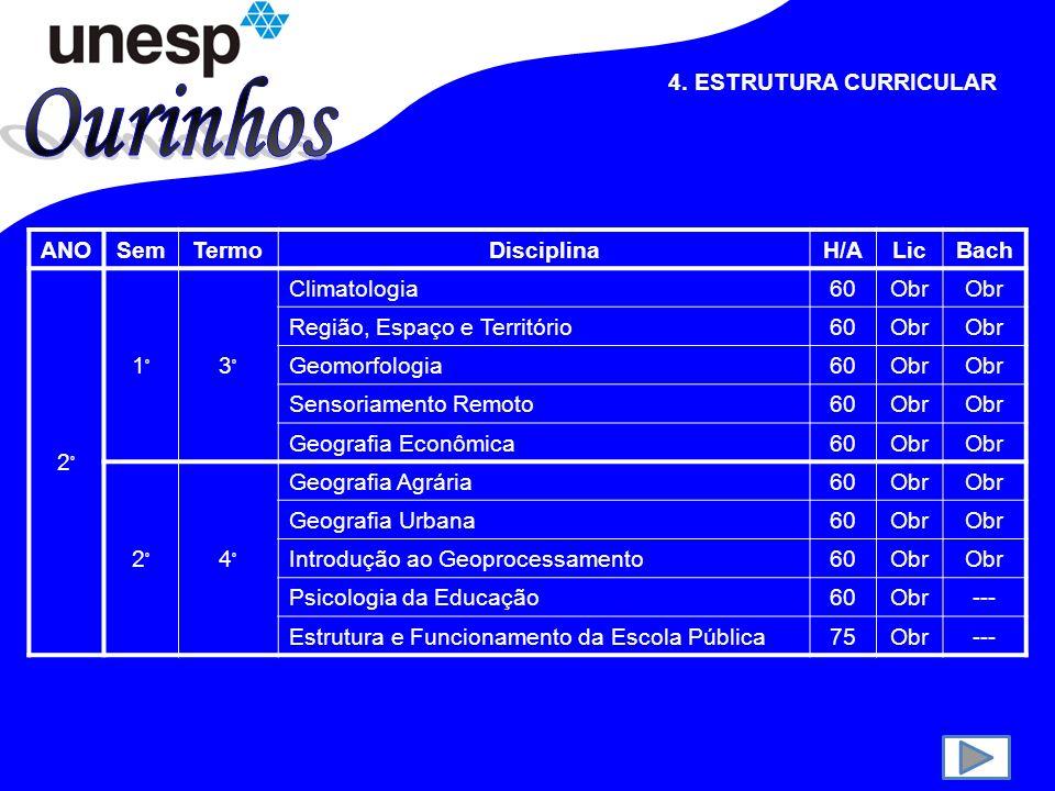 4. ESTRUTURA CURRICULAR ANOSemTermoDisciplinaH/ALicBach 1º1º 1º1º 1º1º História Social e Política do Brasil60Obr Cartografia60Obr Estatística Aplicada