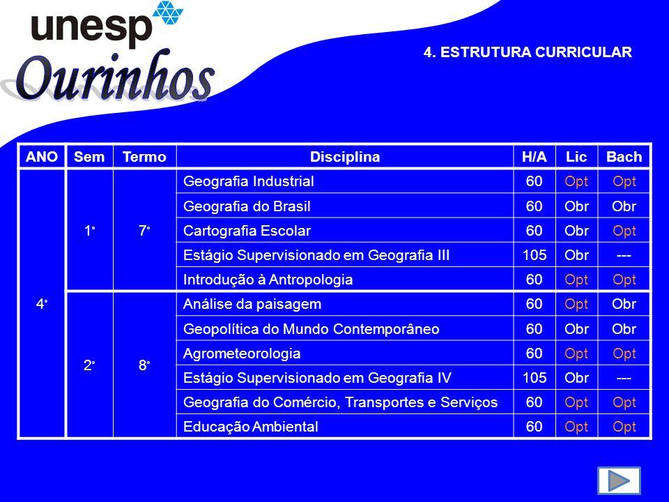 4. ESTRUTURA CURRICULAR ANOSemTermoDisciplinaH/ALicBach 3º3º 1º1º 5º5º Organização do Espaço Brasileiro60Obr Estágio Supervisionado em Geografia I90Ob
