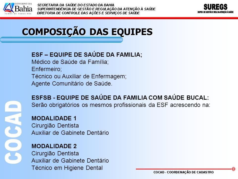 COMPOSIÇÃO DAS EQUIPES ESF – EQUIPE DE SAÚDE DA FAMILIA; Médico de Saúde da Família; Enfermeiro; Técnico ou Auxiliar de Enfermagem; Agente Comunitário