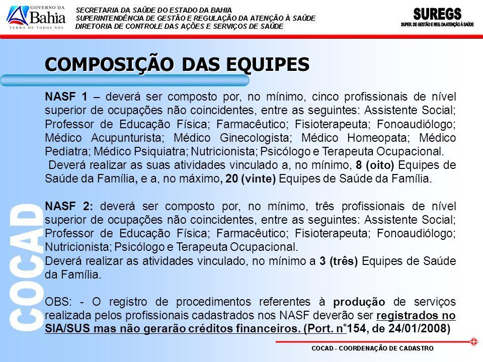 COMPOSIÇÃO DAS EQUIPES NASF 1 – deverá ser composto por, no mínimo, cinco profissionais de nível superior de ocupações não coincidentes, entre as segu