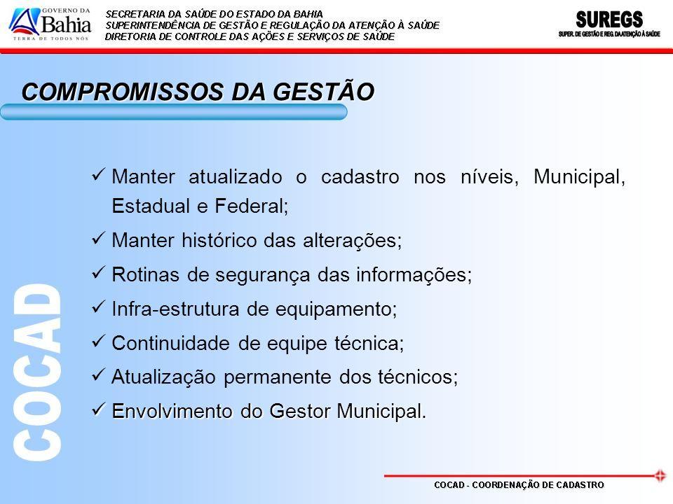 COMPROMISSOS DA GESTÃO Manter atualizado o cadastro nos níveis, Municipal, Estadual e Federal; Manter histórico das alterações; Rotinas de segurança d