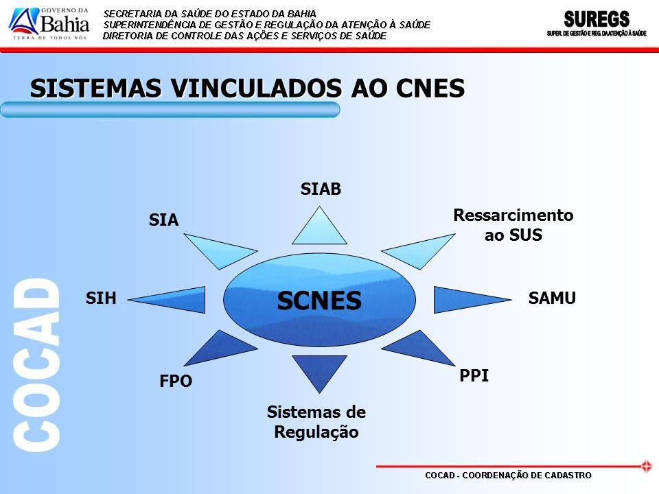 SCNES SIH SIA SIAB FPO Ressarcimento ao SUS PPI Sistemas de Regulação SAMU SISTEMAS VINCULADOS AO CNES