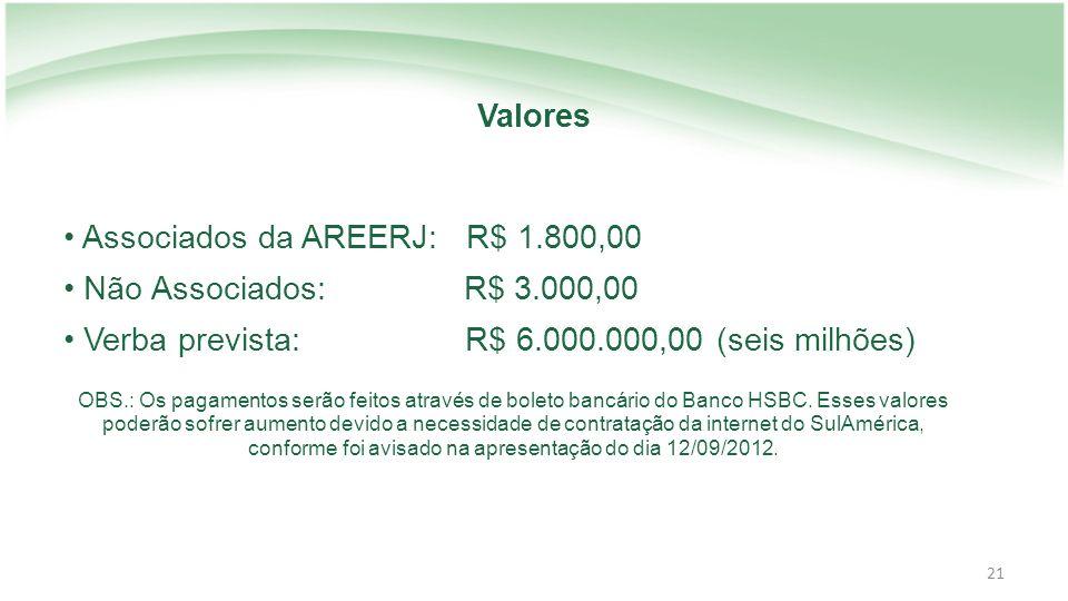 21 OBS.: Os pagamentos serão feitos através de boleto bancário do Banco HSBC.