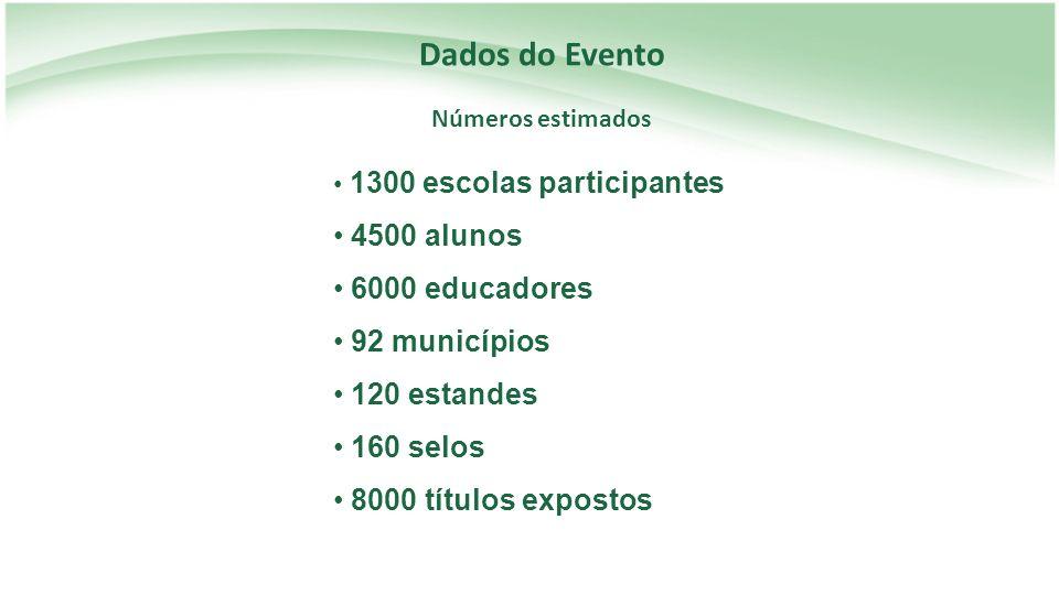 Dados do Evento Números estimados 1300 escolas participantes 4500 alunos 6000 educadores 92 municípios 120 estandes 160 selos 8000 títulos expostos