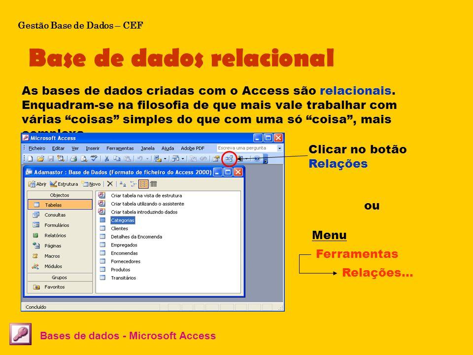 Base de dados relacional Bases de dados - Microsoft Access As bases de dados criadas com o Access são relacionais. Enquadram-se na filosofia de que ma