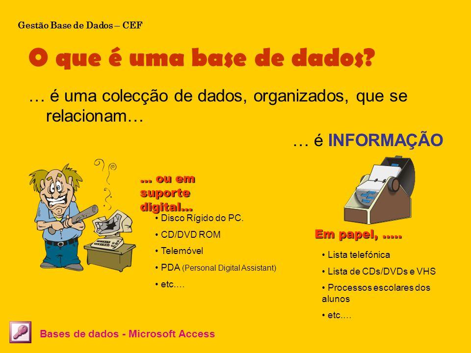 O que é uma base de dados? … é uma colecção de dados, organizados, que se relacionam… … é INFORMAÇÃO Bases de dados - Microsoft Access Em papel, ….. …