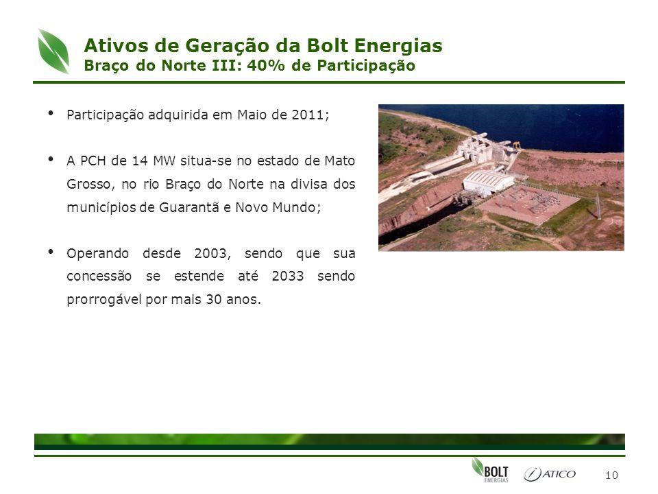 10 Ativos de Geração da Bolt Energias Braço do Norte III: 40% de Participação Participação adquirida em Maio de 2011; A PCH de 14 MW situa-se no estad
