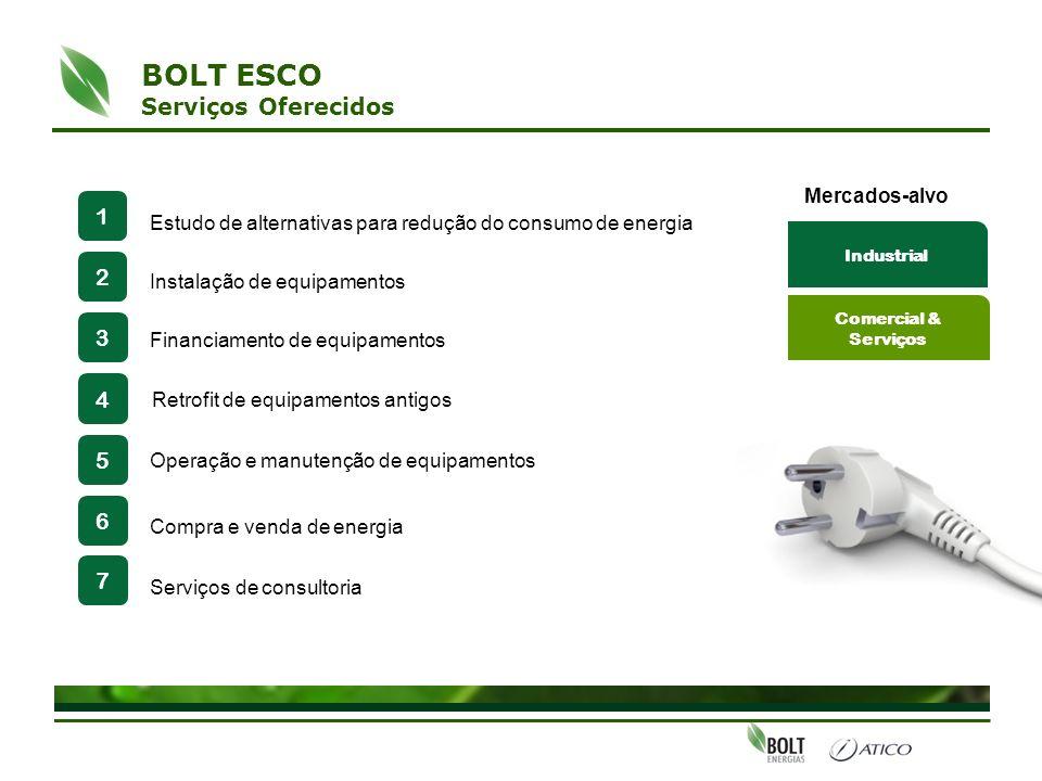 1 2 3 4 Estudo de alternativas para redução do consumo de energia Mercados-alvo Industrial Comercial & Serviços Instalação de equipamentos Financiamen