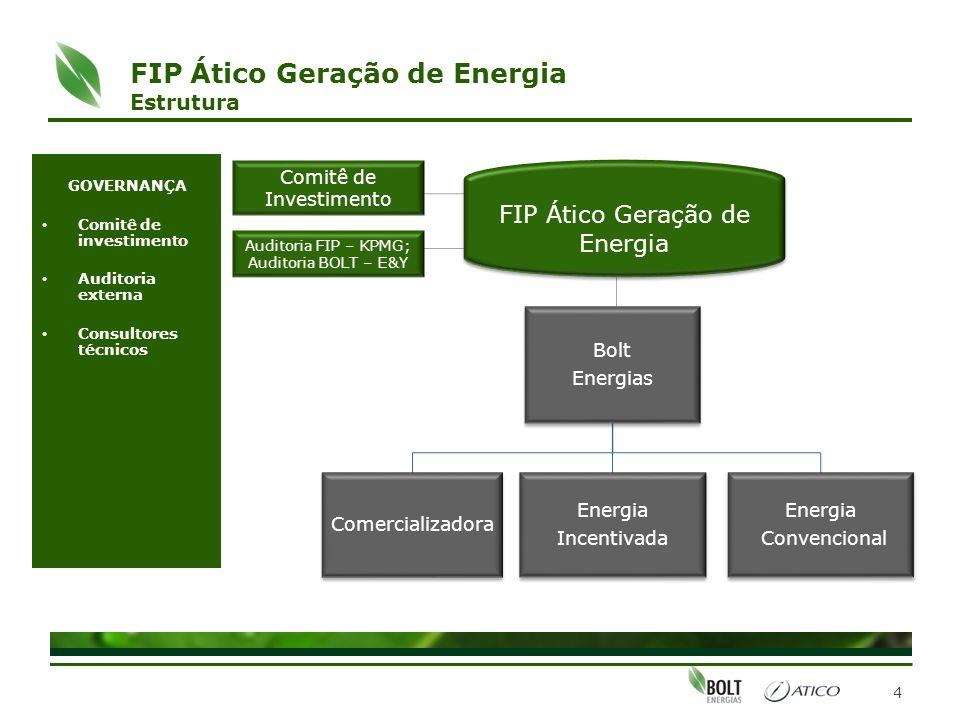 FIP Ático Geração de Energia Estrutura Bolt Energias Comercializadora Energia Incentivada Energia Convencional Comitê de Investimento 4 FIP Ático Gera