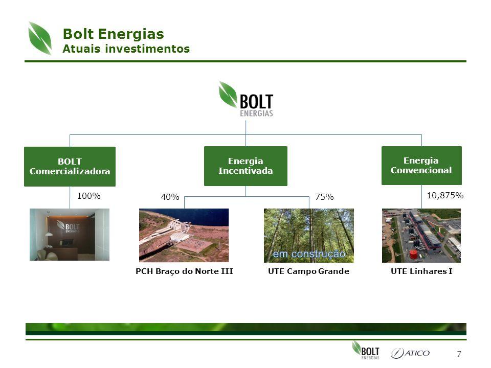 Bolt Energias Atuais investimentos 7 BOLT Comercializadora Energia Incentivada Energia Convencional PCH Braço do Norte IIIUTE Linhares I 40% 10,875% 1