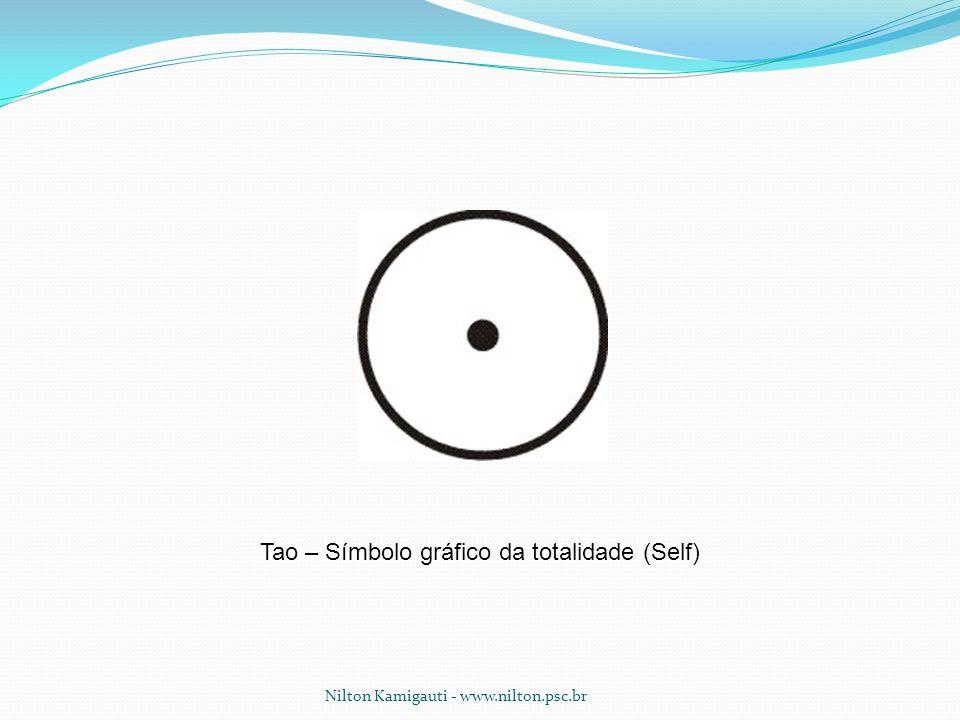 Nilton Kamigauti - www.nilton.psc.br Tao – Símbolo gráfico da totalidade (Self)