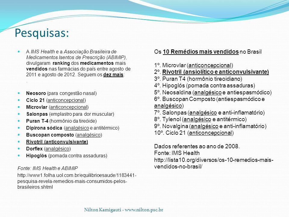 Pesquisas: A IMS Health e a Associação Brasileira de Medicamentos Isentos de Prescrição (ABIMIP), divulgaram ranking dos medicamentos mais vendidos na