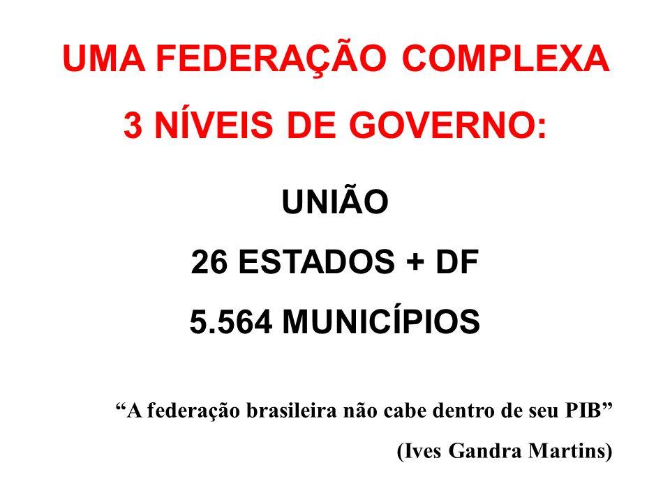 CONTROLE LEGISLATIVO, ORÇAMENTO PÚBLICO E RESPONSABILIDADE FISCAL MÁRCIO FERREIRA KELLES