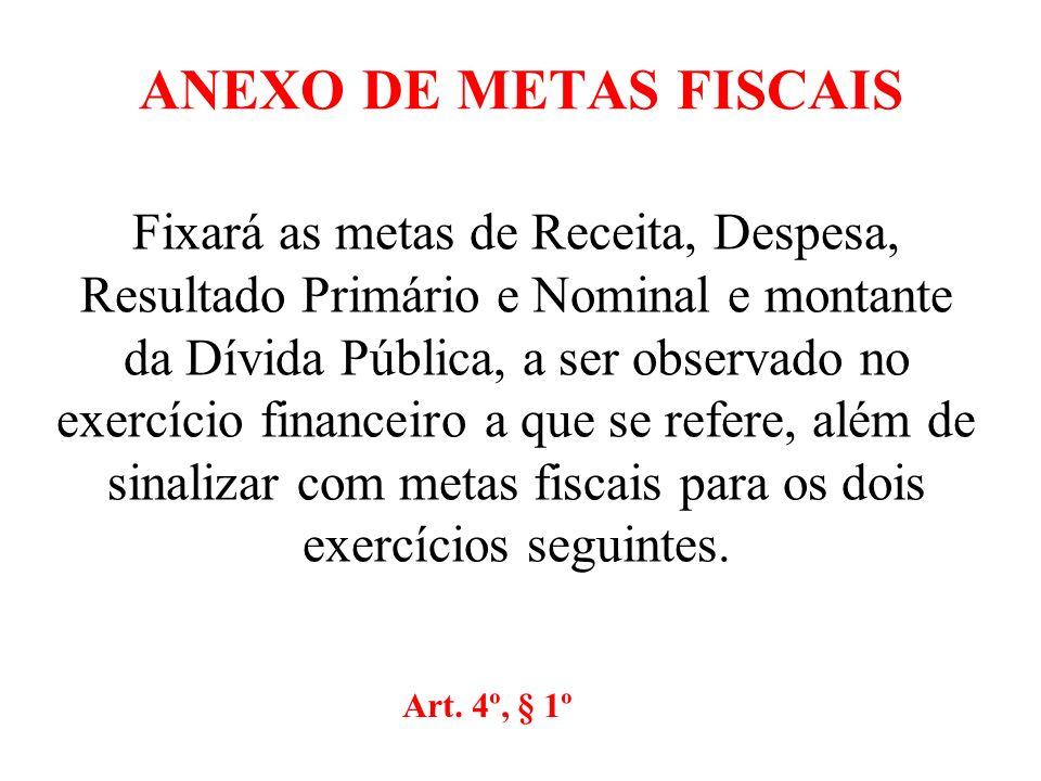 LDO NA CONSTITUIÇÃO FEDERAL DE 1988 Art.