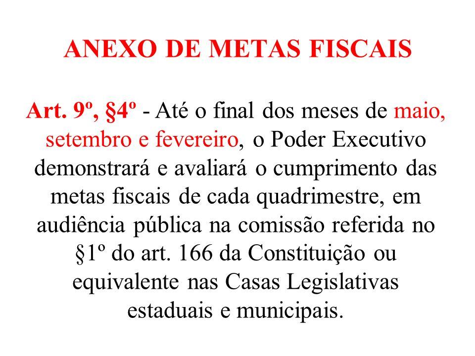 ANEXO DE METAS FISCAIS Fixará as metas de Receita, Despesa, Resultado Primário e Nominal e montante da Dívida Pública, a ser observado no exercício financeiro a que se refere, além de sinalizar com metas fiscais para os dois exercícios seguintes.