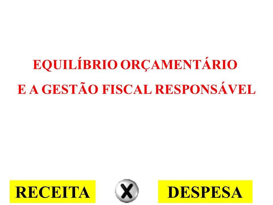 UMA FEDERAÇÃO COMPLEXA 3 NÍVEIS DE GOVERNO: UNIÃO 26 ESTADOS + DF 5.564 MUNICÍPIOS A federação brasileira não cabe dentro de seu PIB (Ives Gandra Martins)