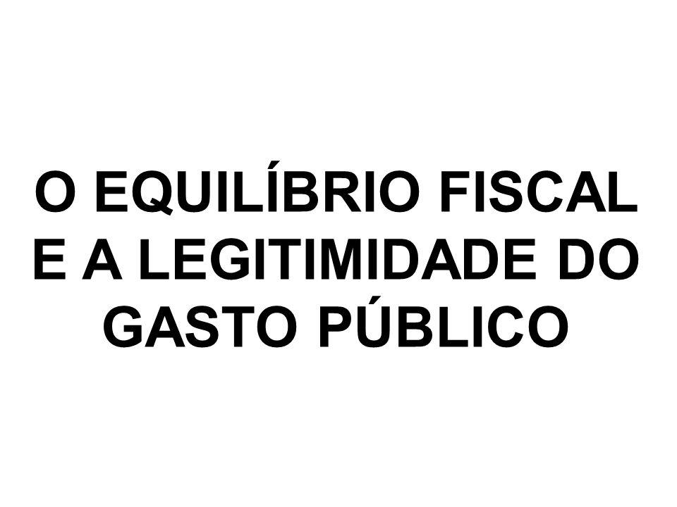 RECEITADESPESA EQUILÍBRIO ORÇAMENTÁRIO E A GESTÃO FISCAL RESPONSÁVEL