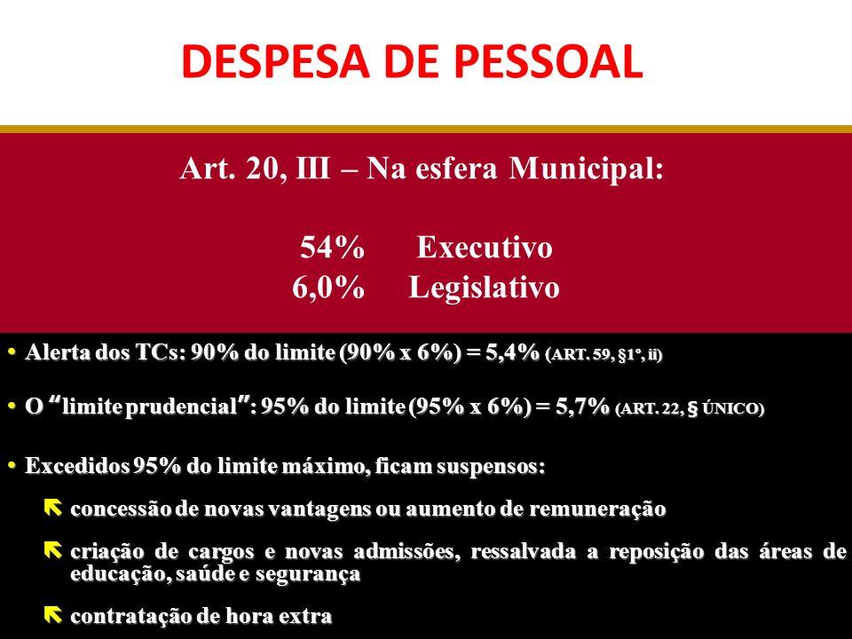CONCEITO DE DESPESA DE PESSOAL (Art.