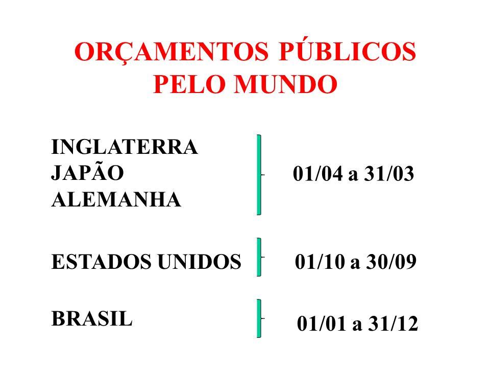 O CARÁTER TRIDIMENSIONAL DO ORÇAMENTO PÚBLICO POLÍTICO ECONÔMICO JURÍDICO