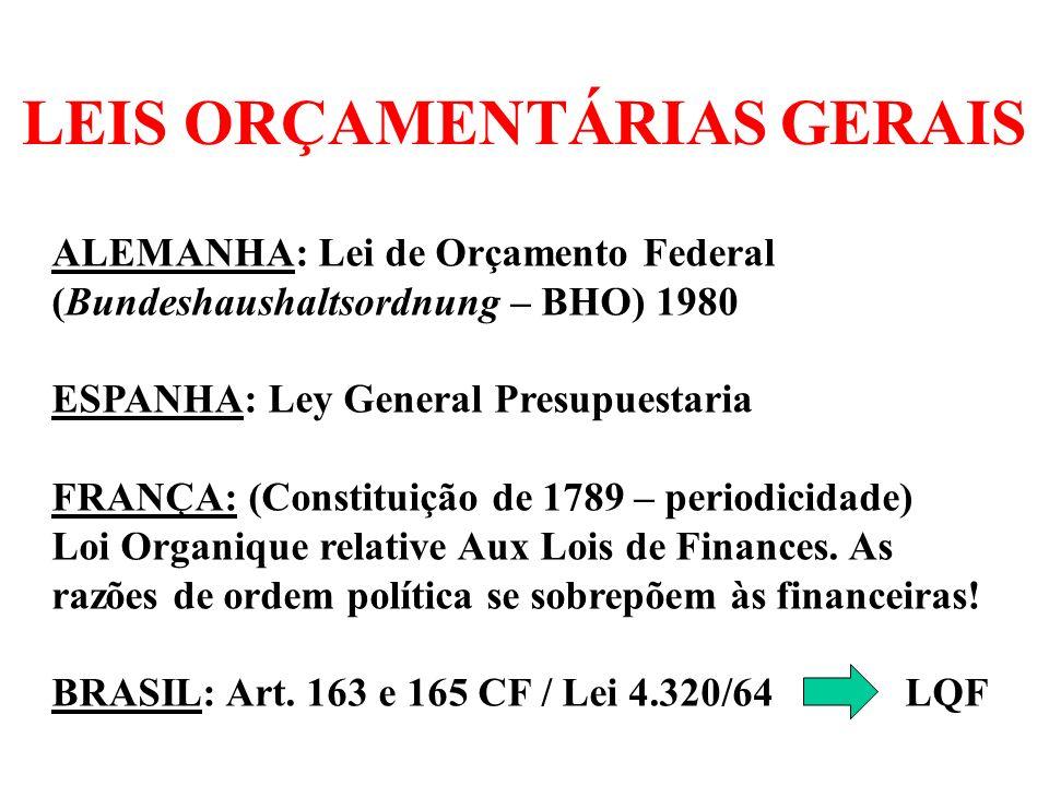 LEIS ORÇAMENTÁRIAS GERAIS INGLATERRA: Magna Carta (1215) – art.