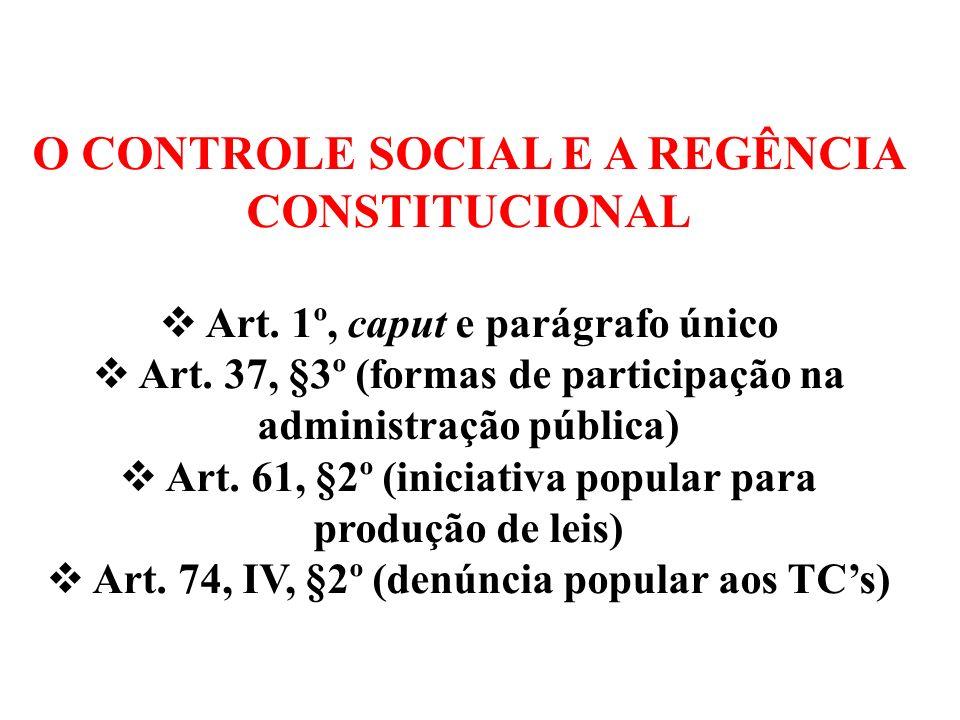 O CONTROLE SOCIAL E O ORDENAMENTO JURÍDICO CONSTITUIÇÃO FEDERAL CONSTITUIÇÃO DO ESTADO DE MINAS GERAIS LEI DE RESPONSABILIDADE FISCAL ESTATUTO DA CIDADE