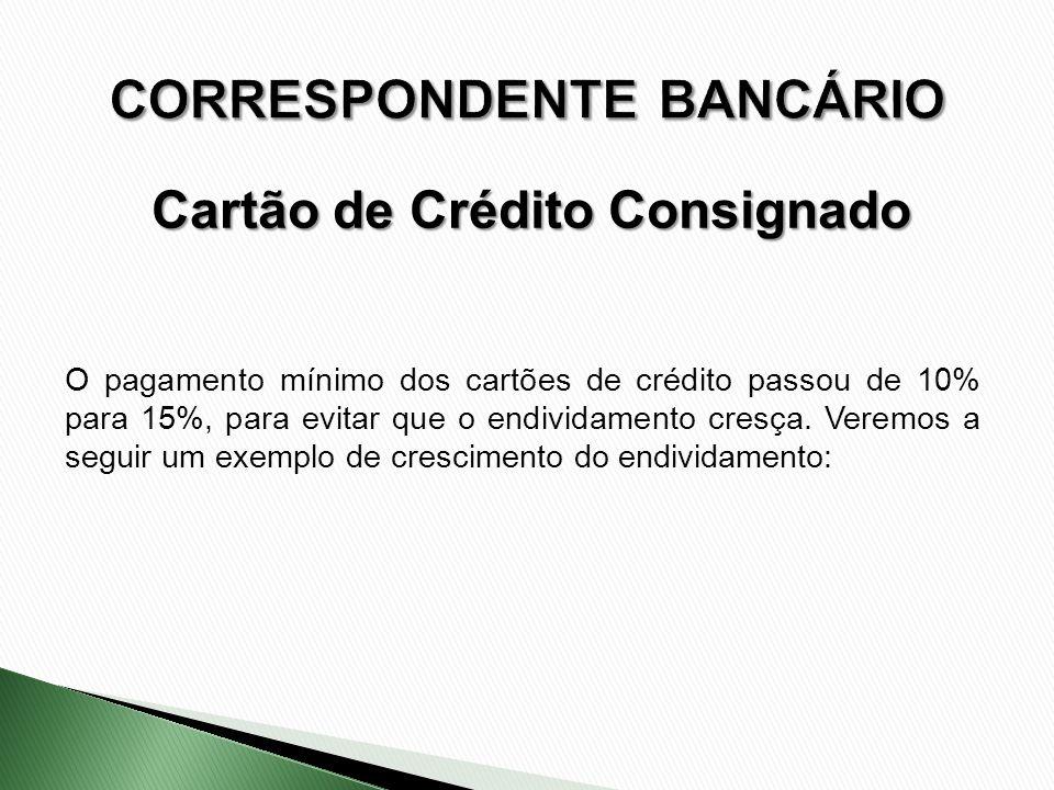 O pagamento mínimo dos cartões de crédito passou de 10% para 15%, para evitar que o endividamento cresça. Veremos a seguir um exemplo de crescimento d