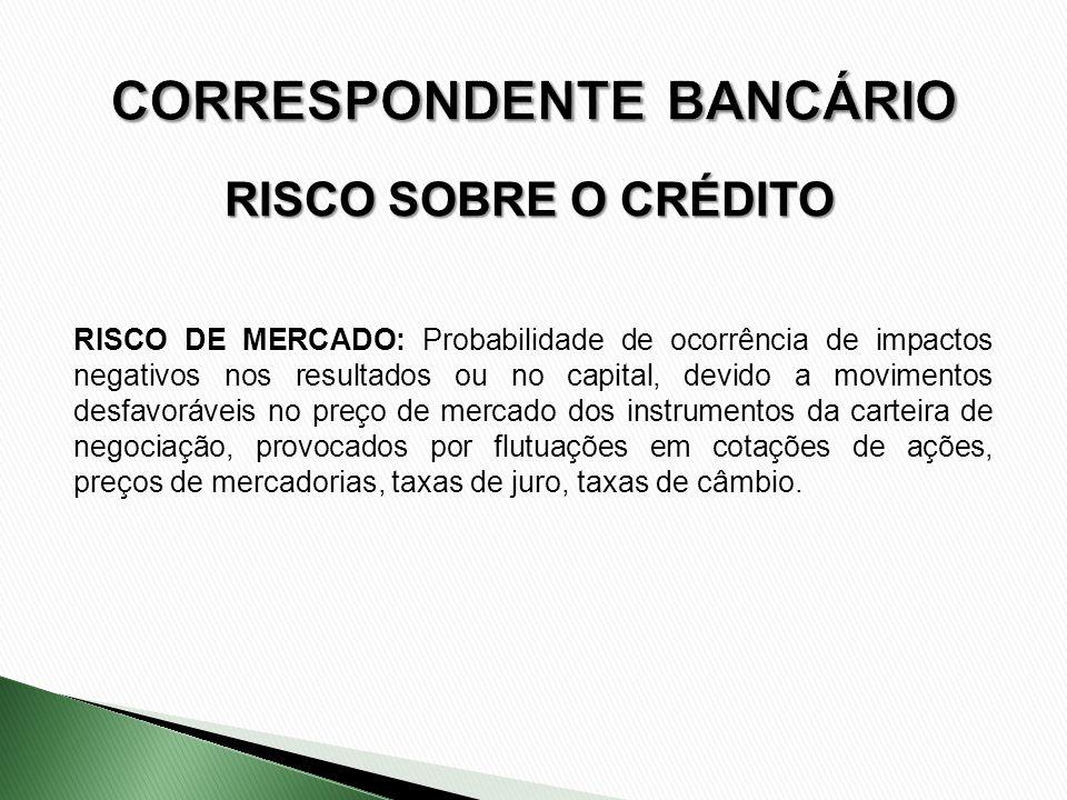 RISCO SOBRE O CRÉDITO RISCO DE MERCADO: Probabilidade de ocorrência de impactos negativos nos resultados ou no capital, devido a movimentos desfavoráv