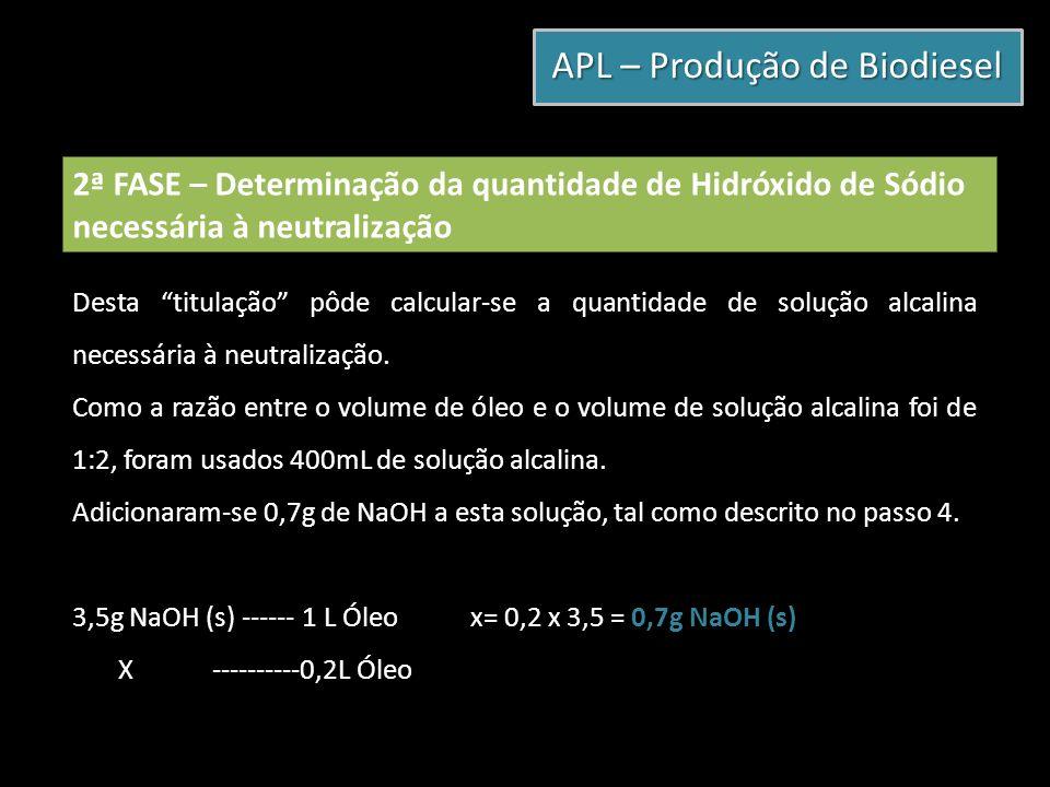 APL – Produção de Biodiesel 2ª FASE – Determinação da quantidade de Hidróxido de Sódio necessária à neutralização Desta titulação pôde calcular-se a q