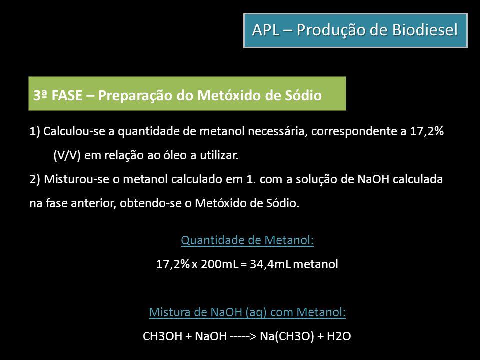 APL – Produção de Biodiesel 3ª FASE – Preparação do Metóxido de Sódio 1) Calculou-se a quantidade de metanol necessária, correspondente a 17,2% (V/V)