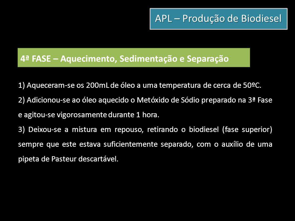 APL – Produção de Biodiesel 4ª FASE – Aquecimento, Sedimentação e Separação 1) Aqueceram-se os 200mL de óleo a uma temperatura de cerca de 50ºC. 2) Ad