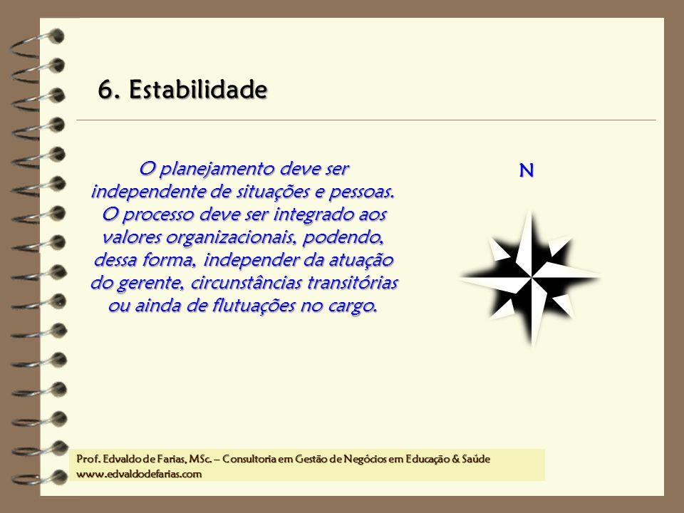Prof. MSc. Edvaldo de Farias – www.edvaldodefarias.pro.br edvaldo.farias@uol.com.br 6. Estabilidade O planejamento deve ser independente de situações
